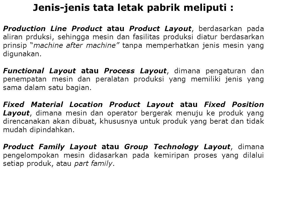 Jenis-jenis tata letak pabrik meliputi : Production Line Product atau Product Layout, berdasarkan pada aliran prduksi, sehingga mesin dan fasilitas pr