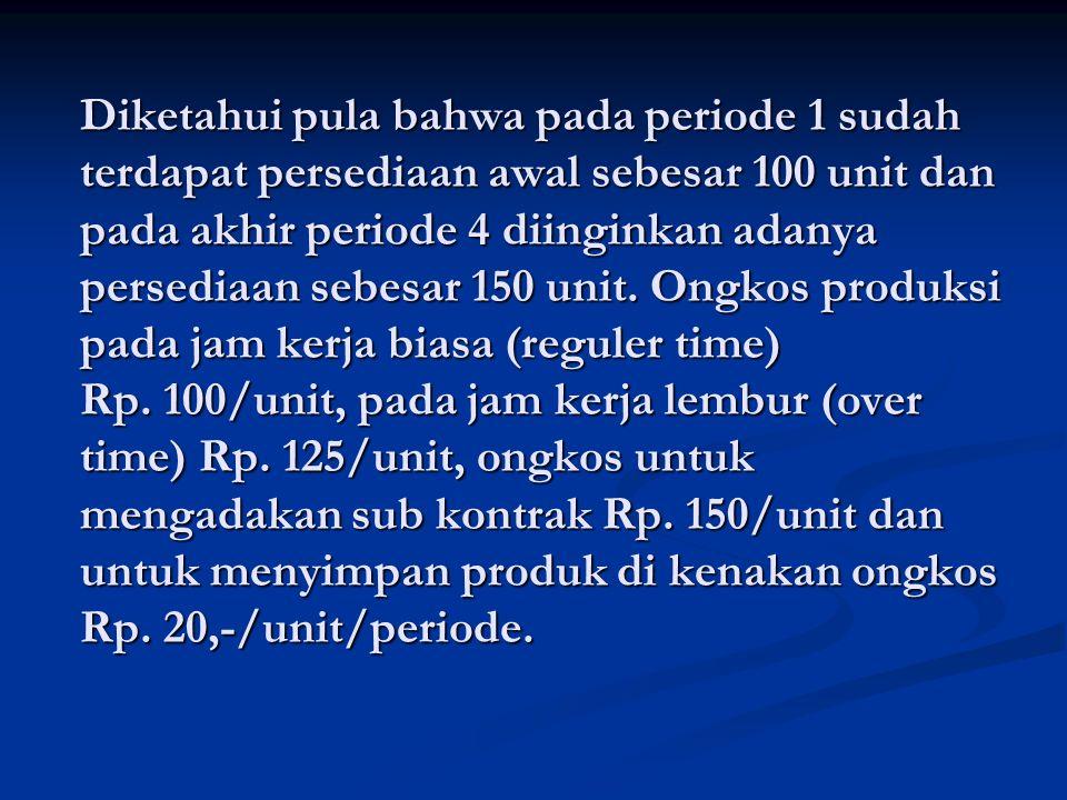 Diketahui pula bahwa pada periode 1 sudah terdapat persediaan awal sebesar 100 unit dan pada akhir periode 4 diinginkan adanya persediaan sebesar 150 unit.