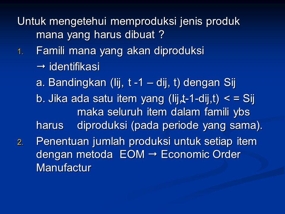 Untuk mengetehui memproduksi jenis produk mana yang harus dibuat .