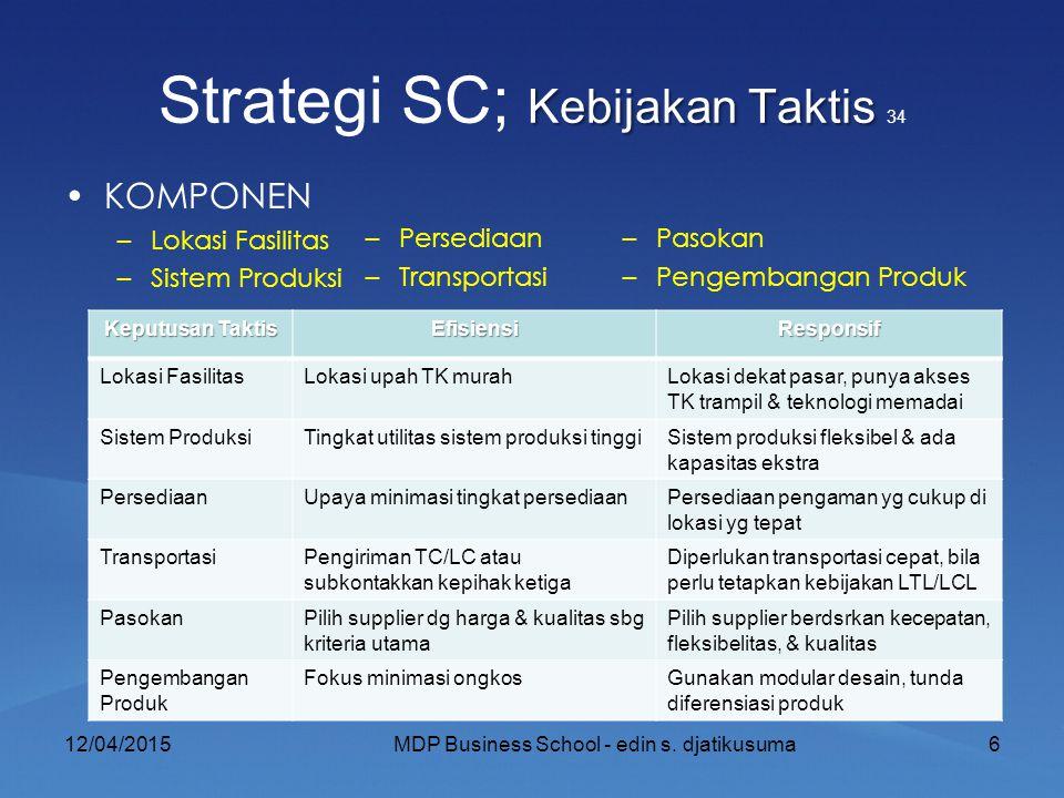 Kebijakan Taktis Strategi SC; Kebijakan Taktis 34 KOMPONEN –Lokasi Fasilitas –Sistem Produksi 12/04/20156MDP Business School - edin s.