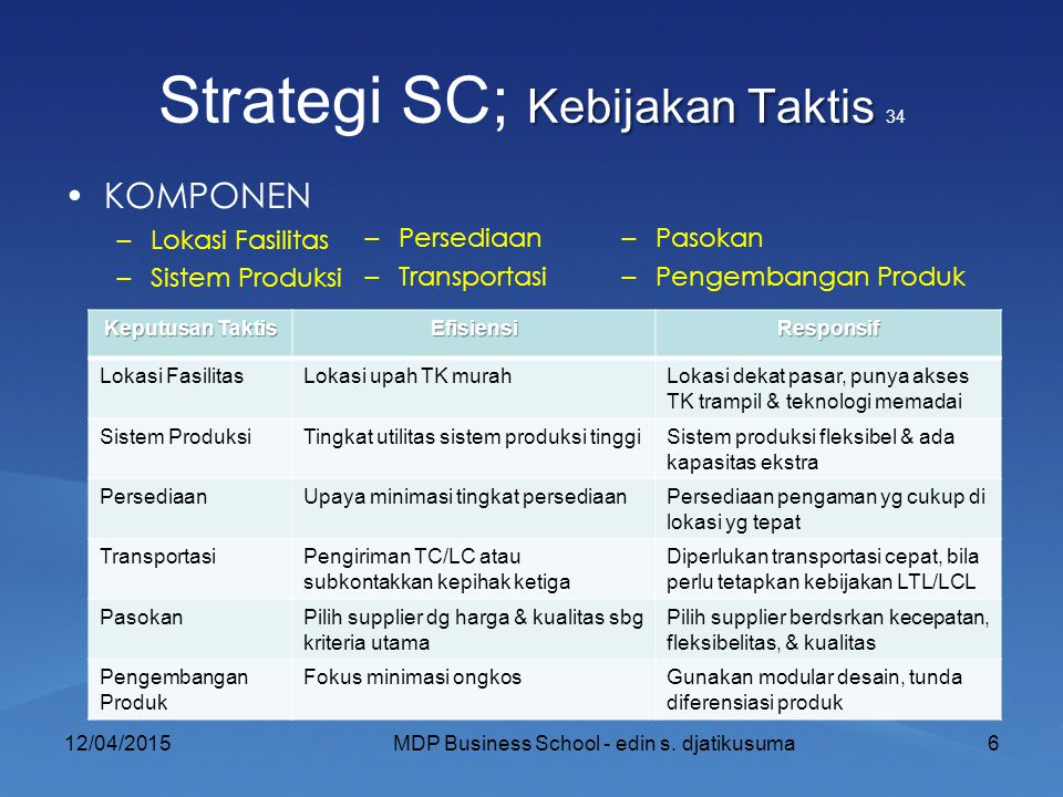 Decoupling Point SC 36 LEAN –Komponen & Modul Standar –Fokus pd Efisiensi Fisik –Sedikit Variasi –Volume Tinggi 12/04/20157MDP Business School - edin s.