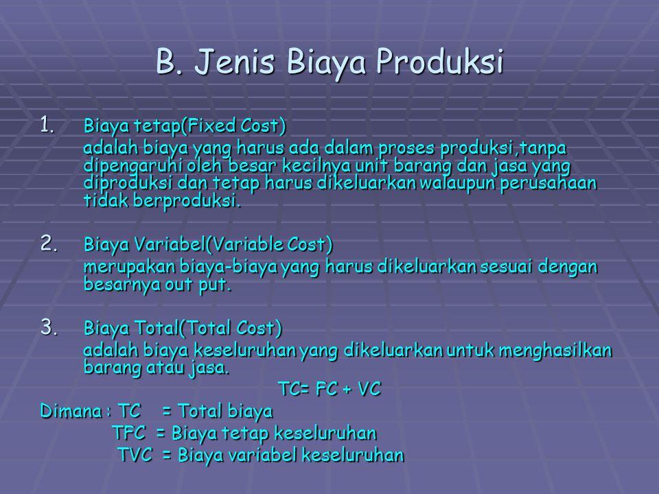 B. Jenis Biaya Produksi 1. Biaya tetap(Fixed Cost) adalah biaya yang harus ada dalam proses produksi,tanpa dipengaruhi oleh besar kecilnya unit barang