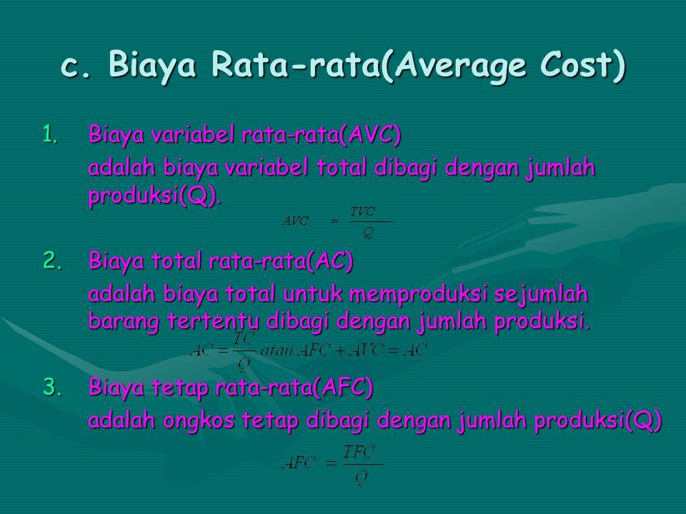c. Biaya Rata-rata(Average Cost) 1.Biaya variabel rata-rata(AVC) adalah biaya variabel total dibagi dengan jumlah produksi(Q). 2.Biaya total rata-rata