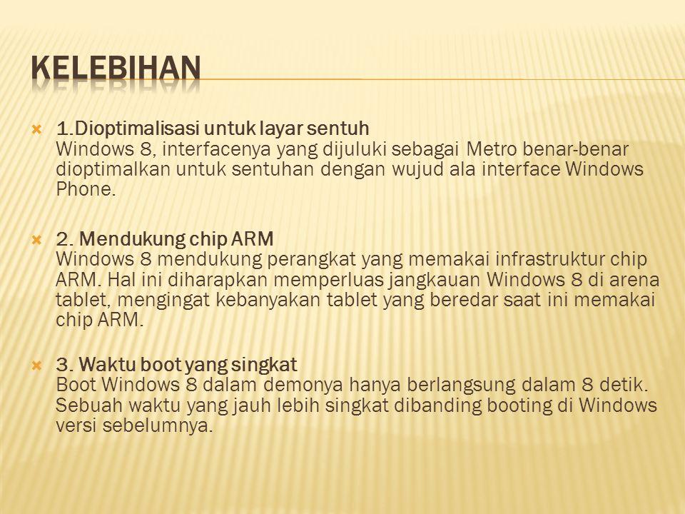  1.Dioptimalisasi untuk layar sentuh Windows 8, interfacenya yang dijuluki sebagai Metro benar-benar dioptimalkan untuk sentuhan dengan wujud ala int