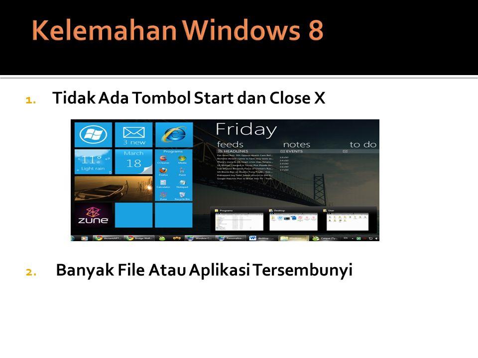 1. Tidak Ada Tombol Start dan Close X 2. Banyak File Atau Aplikasi Tersembunyi