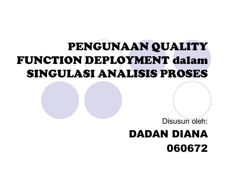 PENGUNAAN QUALITY FUNCTION DEPLOYMENT dalam SINGULASI ANALISIS PROSES Disusun oleh: DADAN DIANA 060672