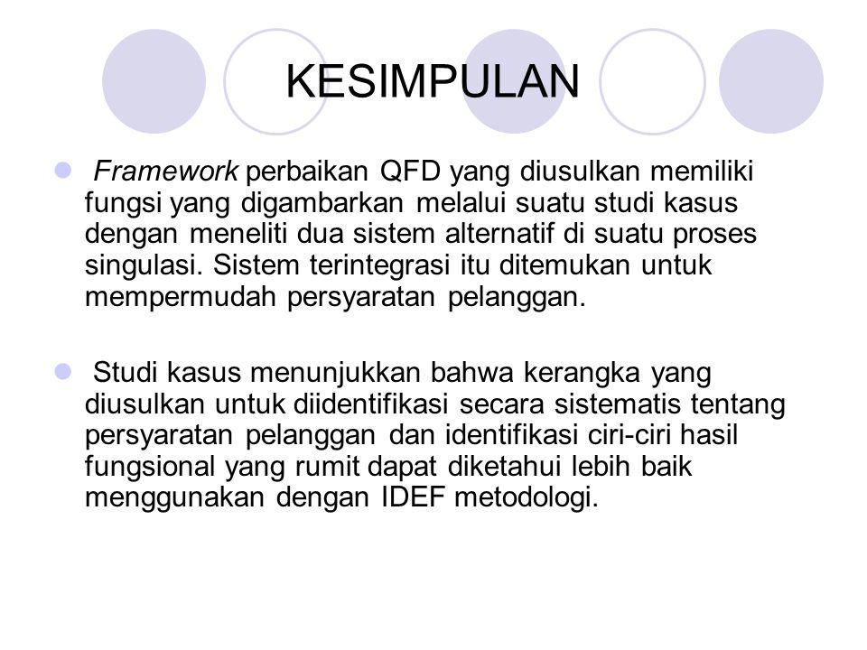 KESIMPULAN Framework perbaikan QFD yang diusulkan memiliki fungsi yang digambarkan melalui suatu studi kasus dengan meneliti dua sistem alternatif di
