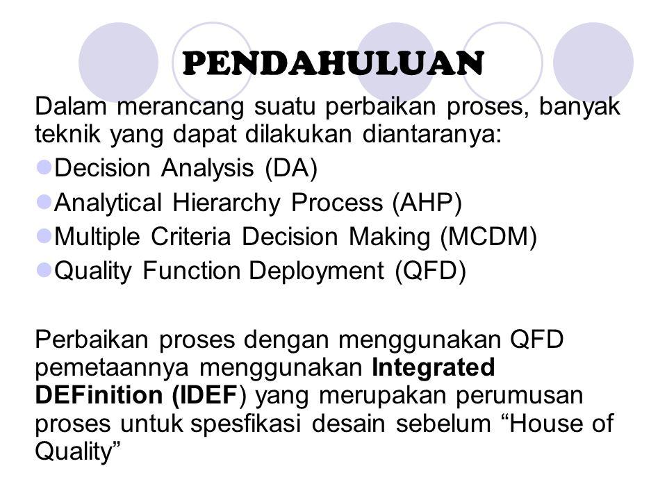 PENDAHULUAN Dalam merancang suatu perbaikan proses, banyak teknik yang dapat dilakukan diantaranya: Decision Analysis (DA) Analytical Hierarchy Proces