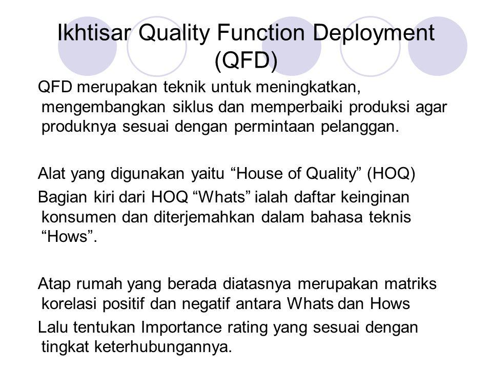 Ikhtisar Quality Function Deployment (QFD) QFD merupakan teknik untuk meningkatkan, mengembangkan siklus dan memperbaiki produksi agar produknya sesua