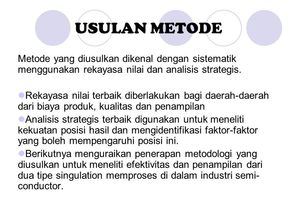 USULAN METODE Metode yang diusulkan dikenal dengan sistematik menggunakan rekayasa nilai dan analisis strategis. Rekayasa nilai terbaik diberlakukan b