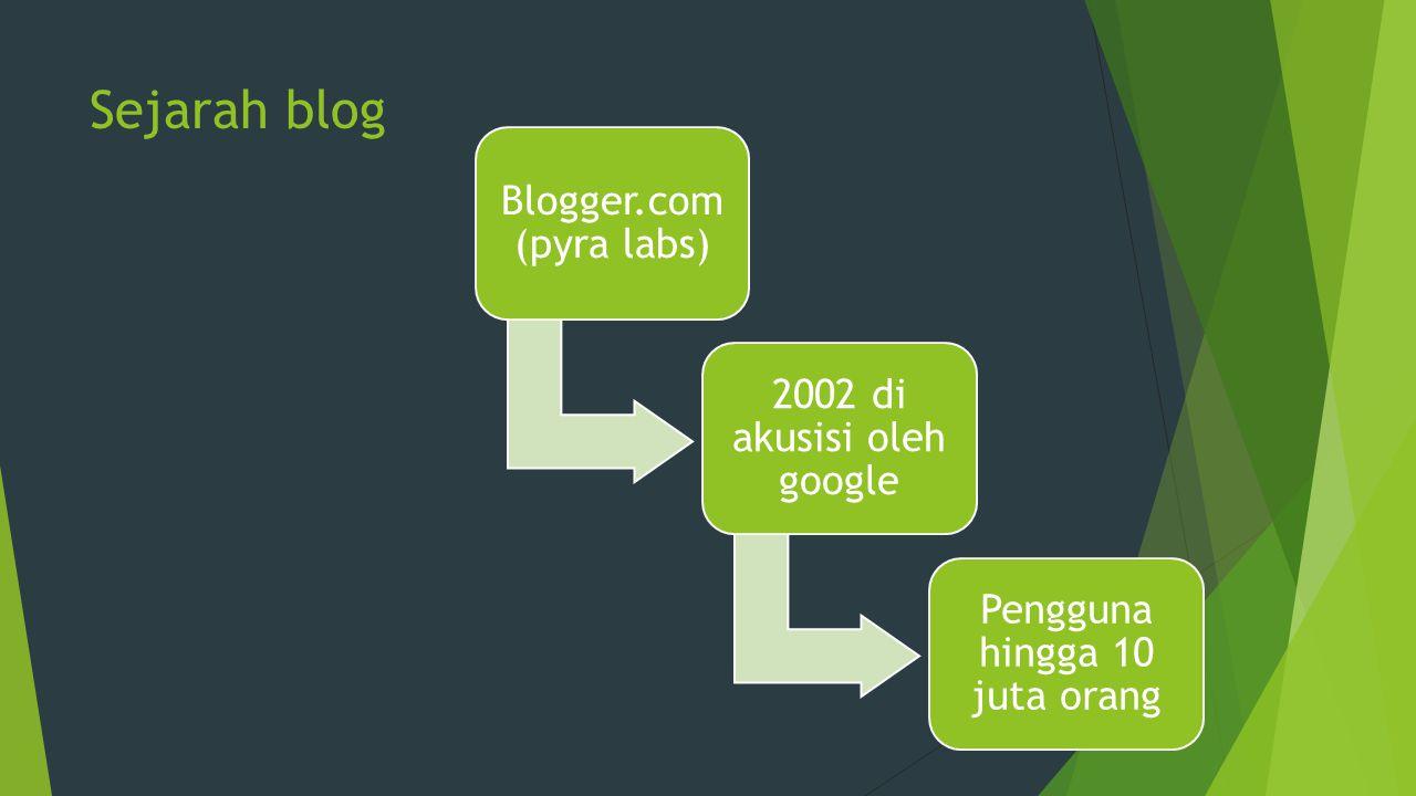 Sejarah blog Blogger.com (pyra labs) 2002 di akusisi oleh google Pengguna hingga 10 juta orang