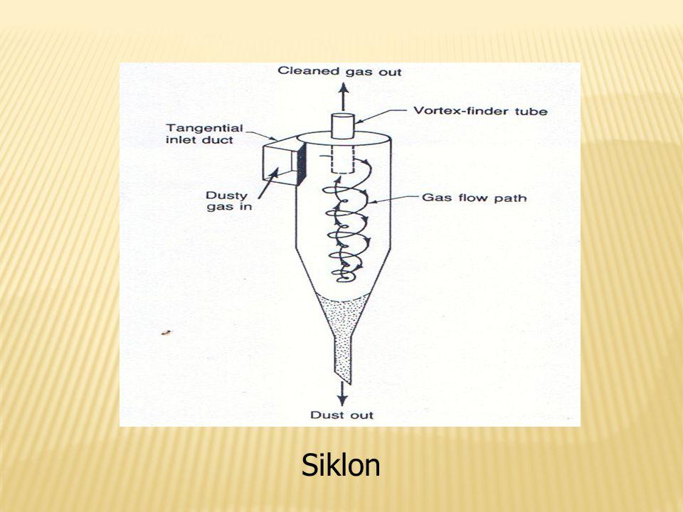 Siklon