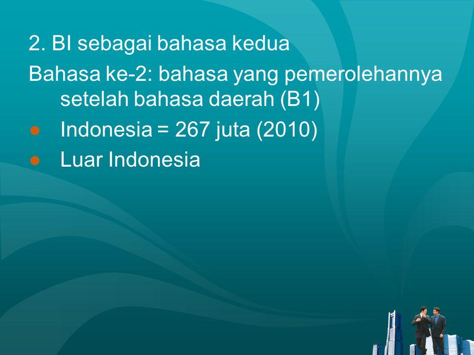 2. BI sebagai bahasa kedua Bahasa ke-2: bahasa yang pemerolehannya setelah bahasa daerah (B1) ●Indonesia = 267 juta (2010) ●Luar Indonesia
