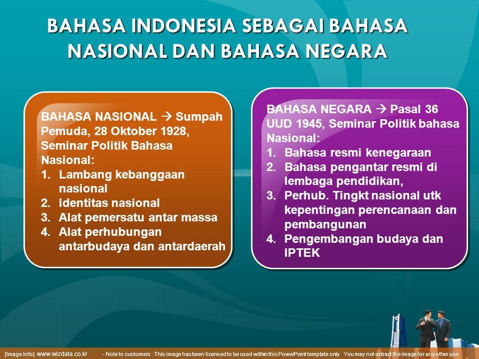 BAHASA INDONESIA SEBAGAI BAHASA NASIONAL DAN BAHASA NEGARA BAHASA NASIONAL  Sumpah Pemuda, 28 Oktober 1928, Seminar Politik Bahasa Nasional: 1.Lamban