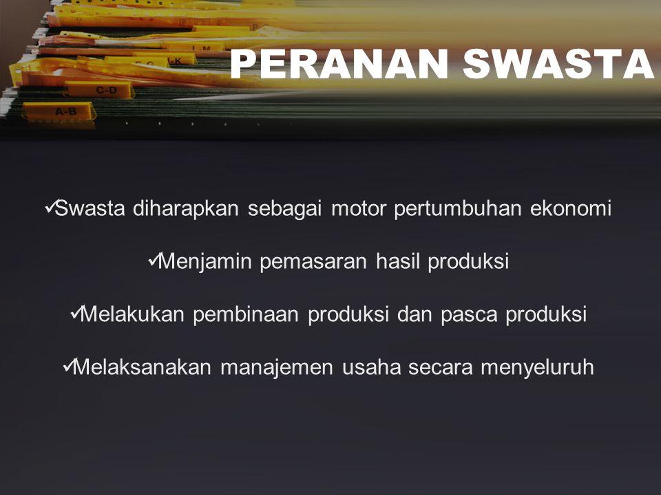 PERANAN SWASTA Swasta diharapkan sebagai motor pertumbuhan ekonomi Menjamin pemasaran hasil produksi Melakukan pembinaan produksi dan pasca produksi Melaksanakan manajemen usaha secara menyeluruh