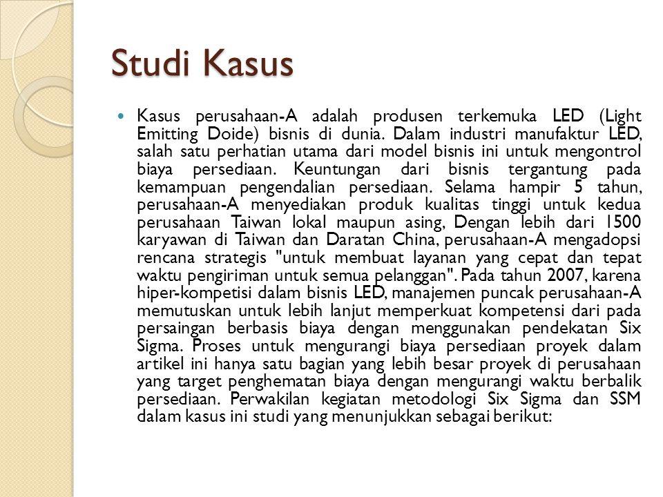 Studi Kasus Kasus perusahaan-A adalah produsen terkemuka LED (Light Emitting Doide) bisnis di dunia. Dalam industri manufaktur LED, salah satu perhati