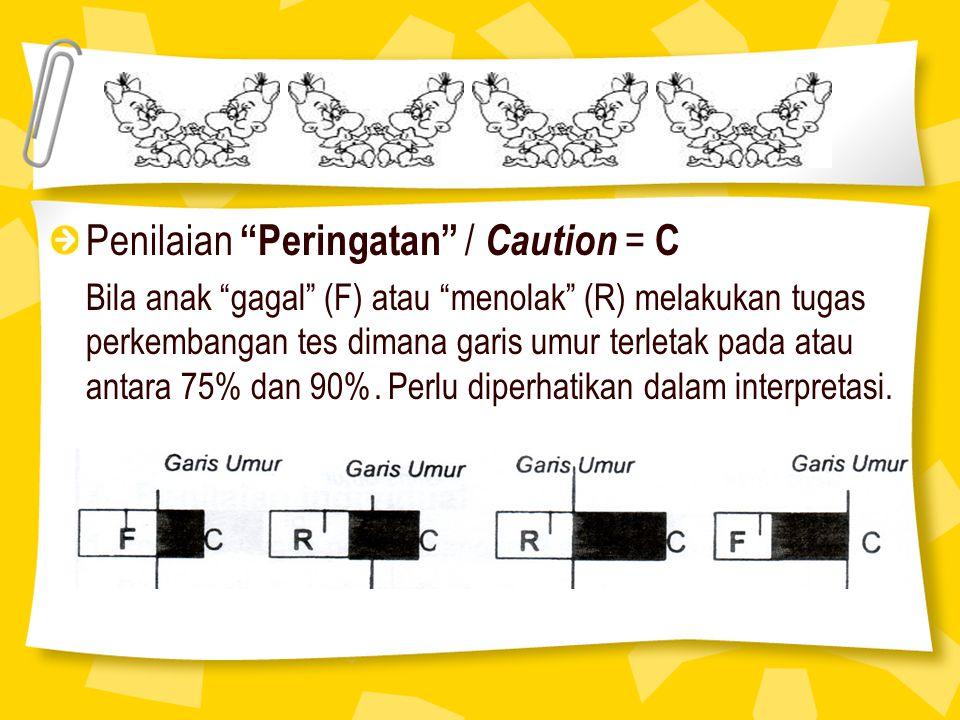 Penilaian Peringatan / Caution = C Bila anak gagal (F) atau menolak (R) melakukan tugas perkembangan tes dimana garis umur terletak pada atau antara 75% dan 90%.