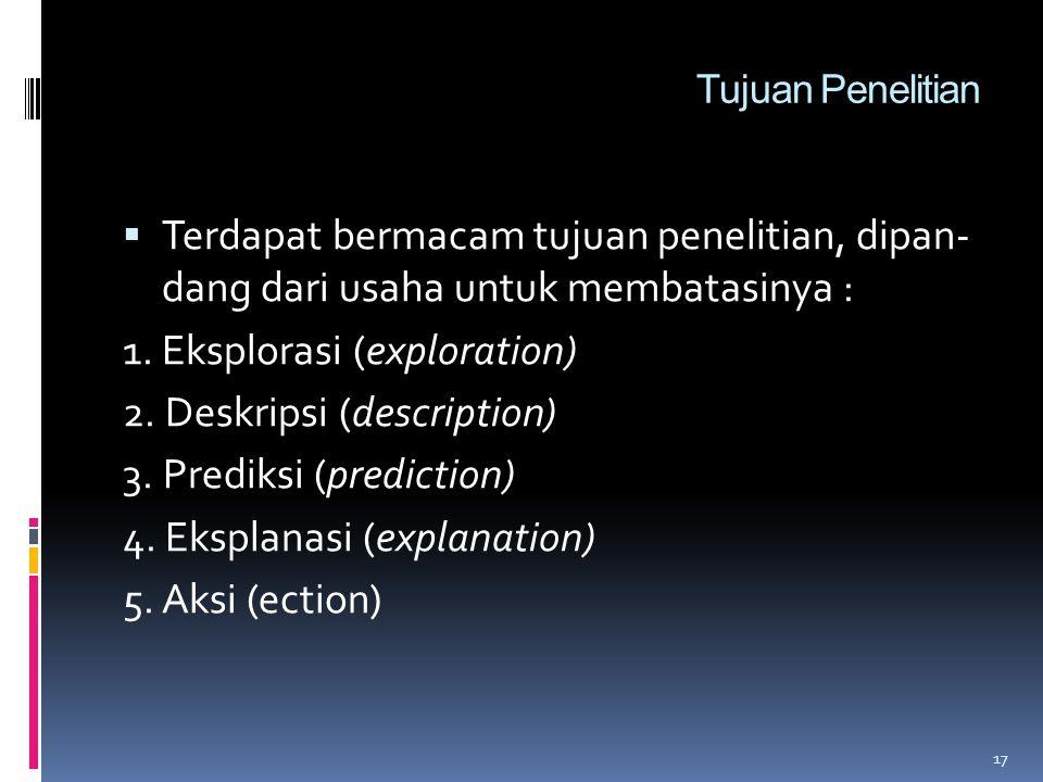 16 Penelitian - Kegiatan Ilmiah Syarat-syarat penelitian merupakan kegiatan ilmiah : 1. Sistematis 2. Bersifat universal 3. Objektif 4. Dapat diverifi