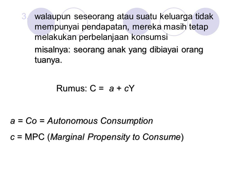 TEORI KONSUMSI KEYNES DAN KELEMAHANNYA Tiga ciri penting dari konsumsi rumah tangga dalam teori pendapatan mutlak yaitu: 1.Tingkat konsumsi rumah tang