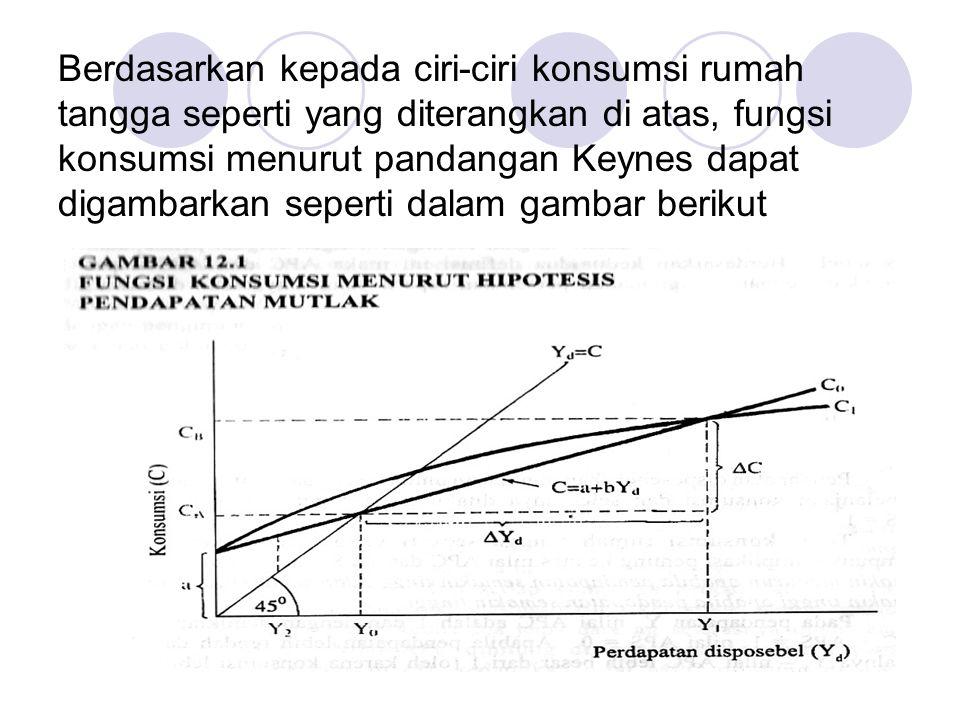 Berdasarkan kepada ciri-ciri konsumsi rumah tangga seperti yang diterangkan di atas, fungsi konsumsi menurut pandangan Keynes dapat digambarkan seperti dalam gambar berikut