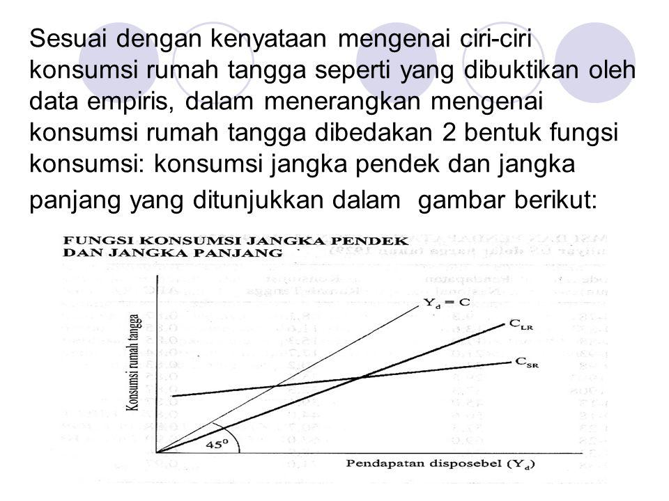 Berdasarkan kepada ciri-ciri konsumsi rumah tangga seperti yang diterangkan di atas, fungsi konsumsi menurut pandangan Keynes dapat digambarkan sepert