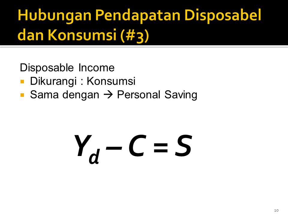 Disposable Income  Dikurangi : Konsumsi  Sama dengan  Personal Saving 10 Y d – C = S