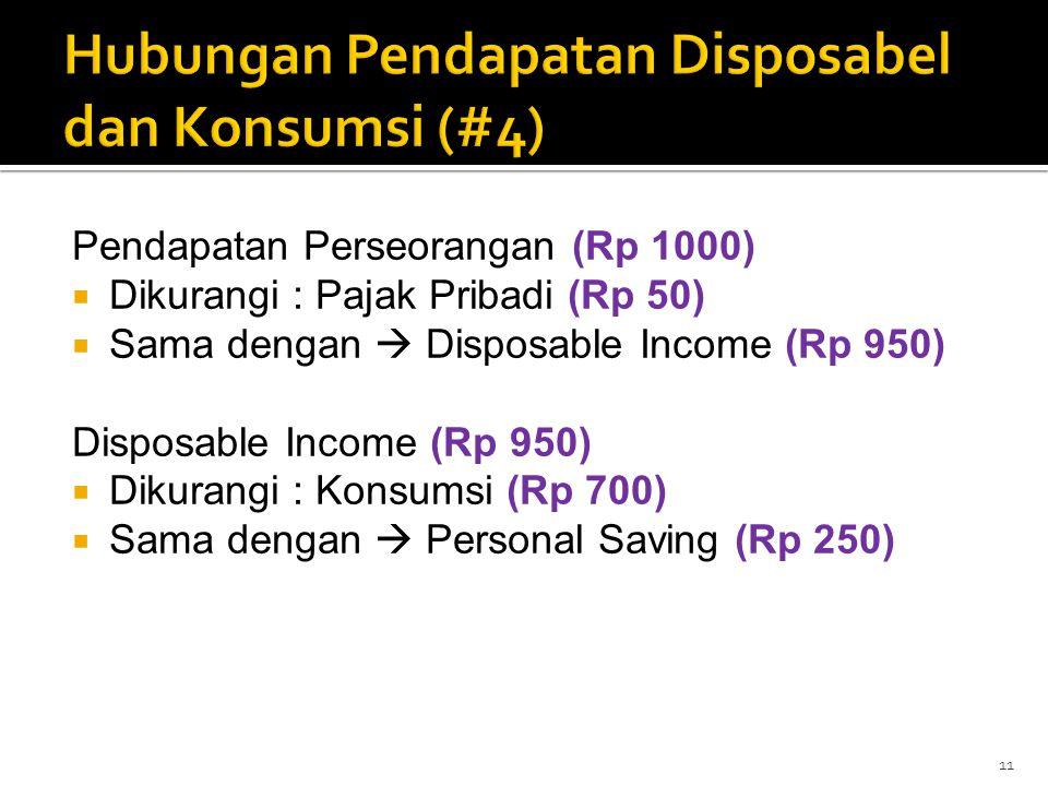 Pendapatan Perseorangan (Rp 1000)  Dikurangi : Pajak Pribadi (Rp 50)  Sama dengan  Disposable Income (Rp 950) Disposable Income (Rp 950)  Dikurang