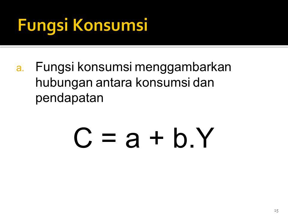a. Fungsi konsumsi menggambarkan hubungan antara konsumsi dan pendapatan C = a + b.Y 15