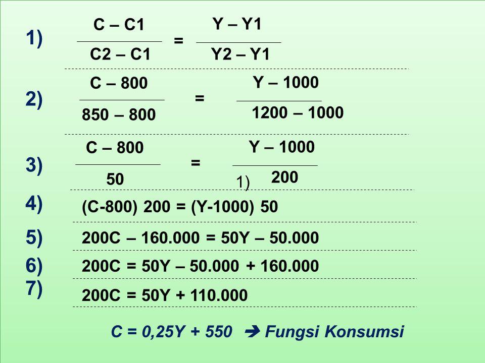 1) C – 800 850 – 800 1200 – 1000 Y – 1000 = (C-800) 200 = (Y-1000) 50 25 C – C1 C2 – C1Y2 – Y1 Y – Y1 = C – 800 50 200 Y – 1000 = 200C – 160.000 = 50Y