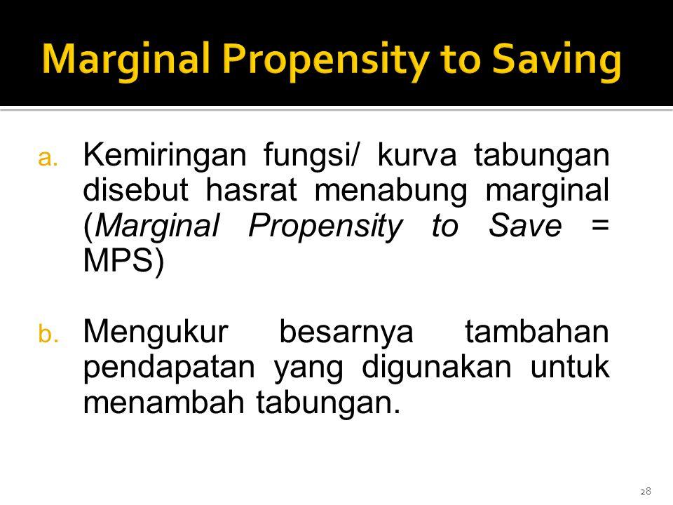 a. Kemiringan fungsi/ kurva tabungan disebut hasrat menabung marginal (Marginal Propensity to Save = MPS) b. Mengukur besarnya tambahan pendapatan yan