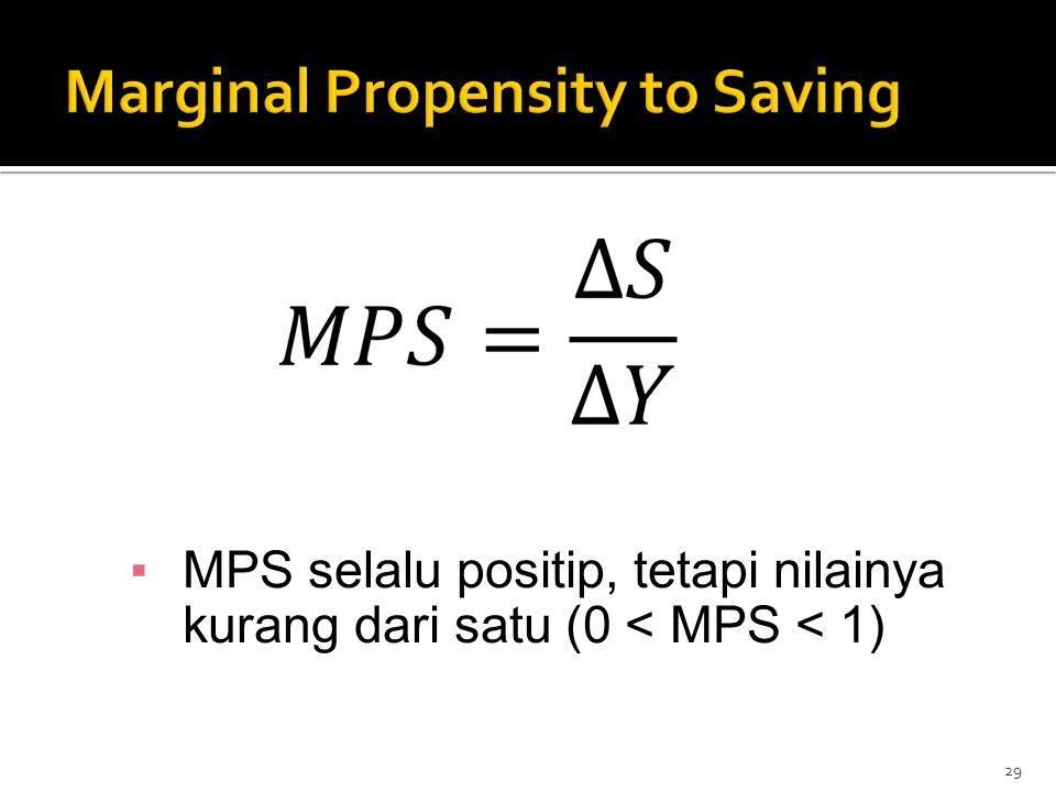 ▪MPS selalu positip, tetapi nilainya kurang dari satu (0 < MPS < 1) 29