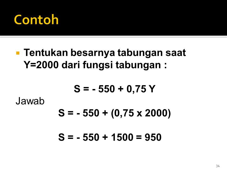  Tentukan besarnya tabungan saat Y=2000 dari fungsi tabungan : S = - 550 + 0,75 Y Jawab S = - 550 + (0,75 x 2000) S = - 550 + 1500 = 950 34