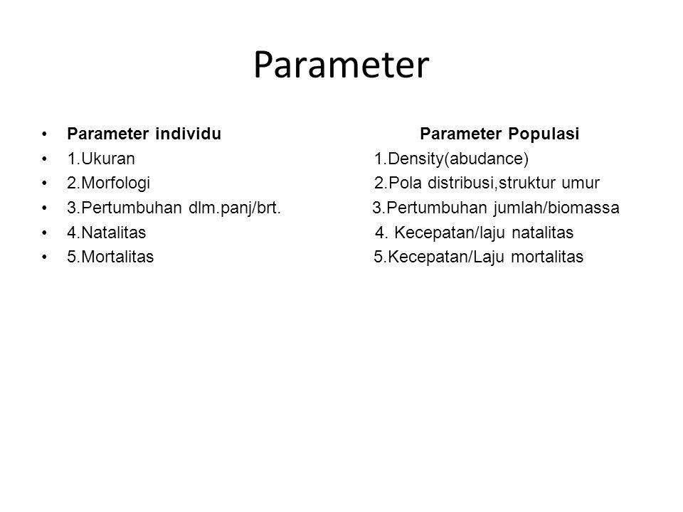 Parameter Parameter individu Parameter Populasi 1.Ukuran 1.Density(abudance) 2.Morfologi 2.Pola distribusi,struktur umur 3.Pertumbuhan dlm.panj/brt. 3