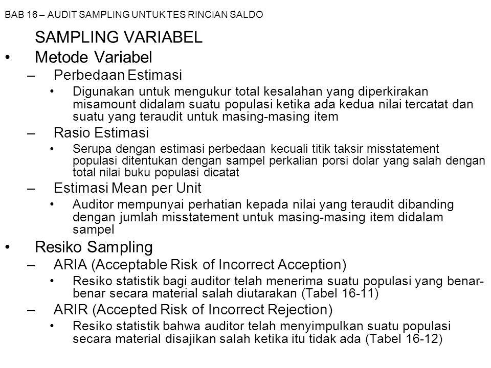 BAB 16 – AUDIT SAMPLING UNTUK TES RINCIAN SALDO SAMPLING VARIABEL Metode Variabel –Perbedaan Estimasi Digunakan untuk mengukur total kesalahan yang di