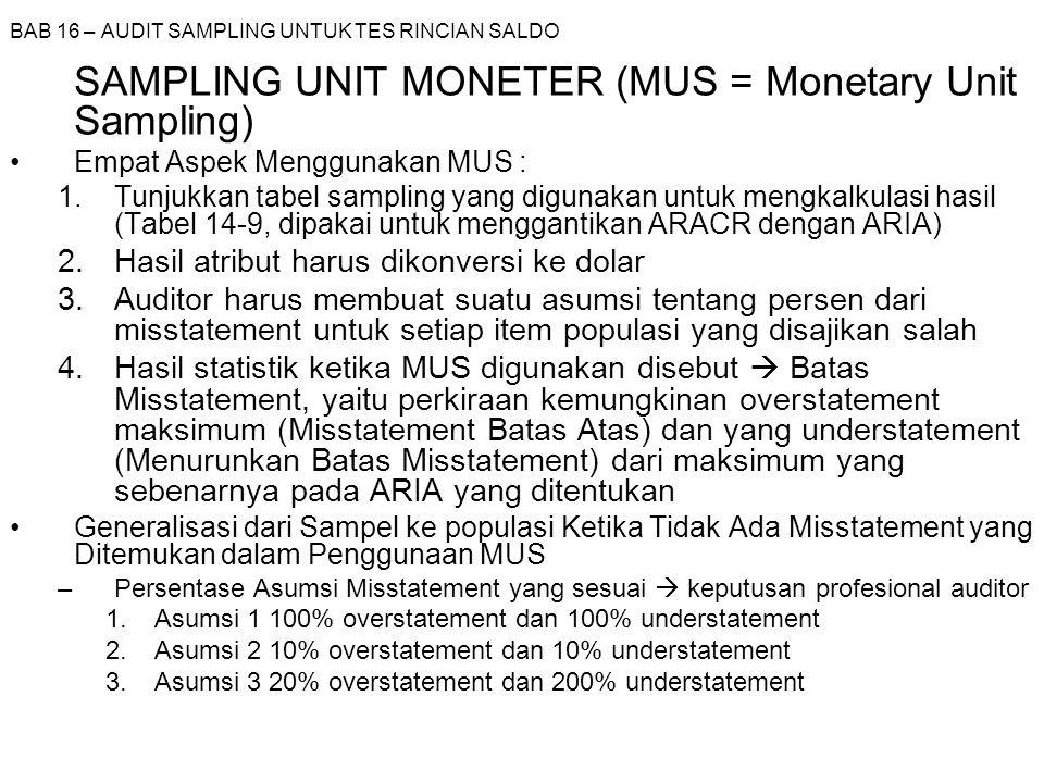 BAB 16 – AUDIT SAMPLING UNTUK TES RINCIAN SALDO SAMPLING UNIT MONETER (MUS = Monetary Unit Sampling) Empat Aspek Menggunakan MUS : 1.Tunjukkan tabel s