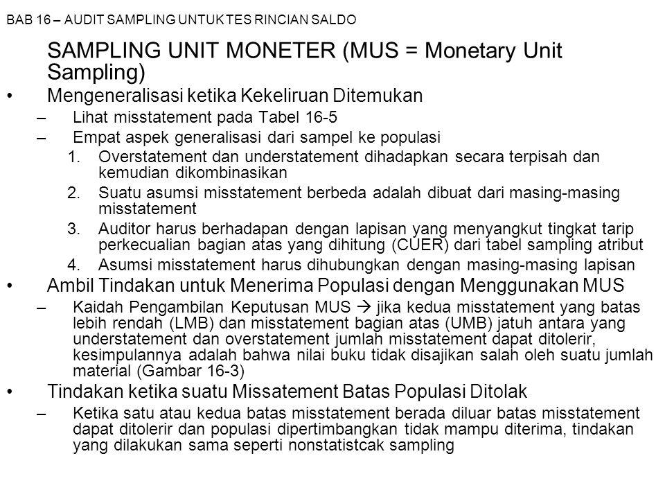 BAB 16 – AUDIT SAMPLING UNTUK TES RINCIAN SALDO SAMPLING UNIT MONETER (MUS = Monetary Unit Sampling) Mengeneralisasi ketika Kekeliruan Ditemukan –Liha