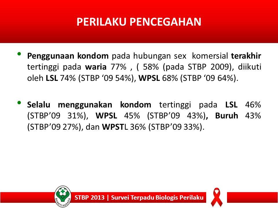 PERILAKU PENCEGAHAN STBP 2013 | Survei Terpadu Biologis Perilaku Penggunaan kondom pada hubungan sex komersial terakhir tertinggi pada waria 77%, ( 58