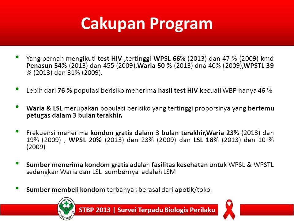 STBP 2013 | Survei Terpadu Biologis Perilaku Yang pernah mengikuti test HIV,tertinggi WPSL 66% (2013) dan 47 % (2009) kmd Penasun 54% (2013) dan 455 (