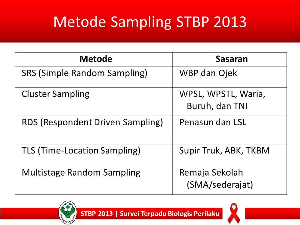 Metode Sampling STBP 2013 STBP 2013 | Survei Terpadu Biologis Perilaku MetodeSasaran SRS (Simple Random Sampling)WBP dan Ojek Cluster SamplingWPSL, WP