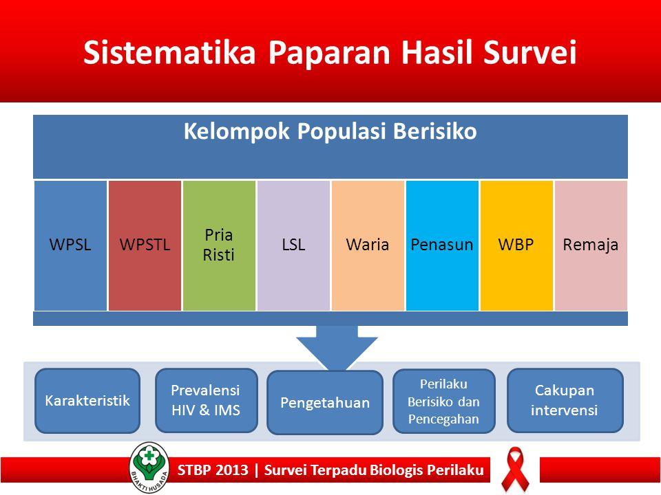 Sistematika Paparan Hasil Survei STBP 2013 | Survei Terpadu Biologis Perilaku Kelompok Populasi Berisiko WPSLWPSTL Pria Risti LSLWaria Penasu n WBPRem