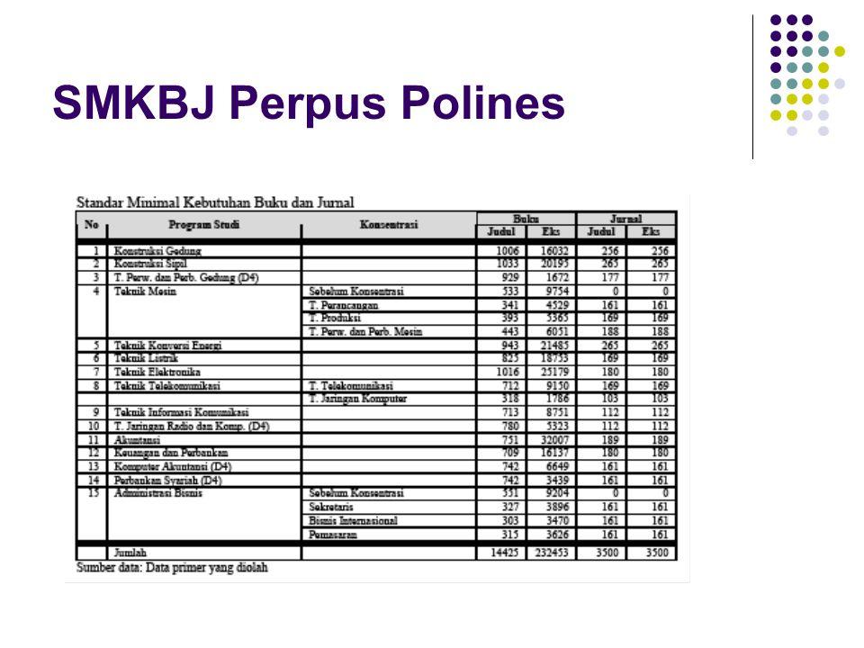 SMKBJ Perpus Polines