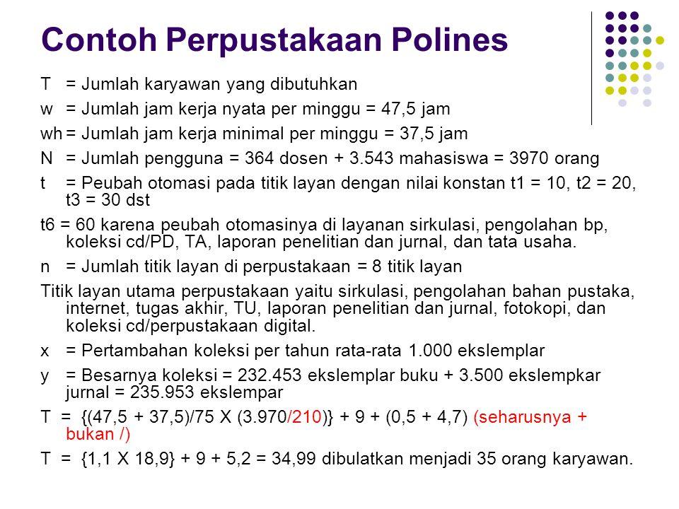 Contoh Perpustakaan Polines T= Jumlah karyawan yang dibutuhkan w= Jumlah jam kerja nyata per minggu = 47,5 jam wh= Jumlah jam kerja minimal per minggu