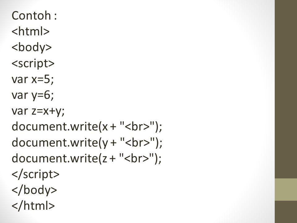 Contoh : var x=5; var y=6; var z=x+y; document.write(x +