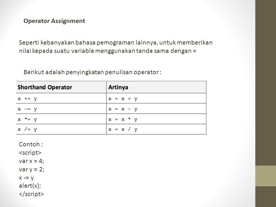 Operator Assignment Seperti kebanyakan bahasa pemograman lainnya, untuk memberikan nilai kepada suatu variable menggunakan tanda sama dengan = Berikut