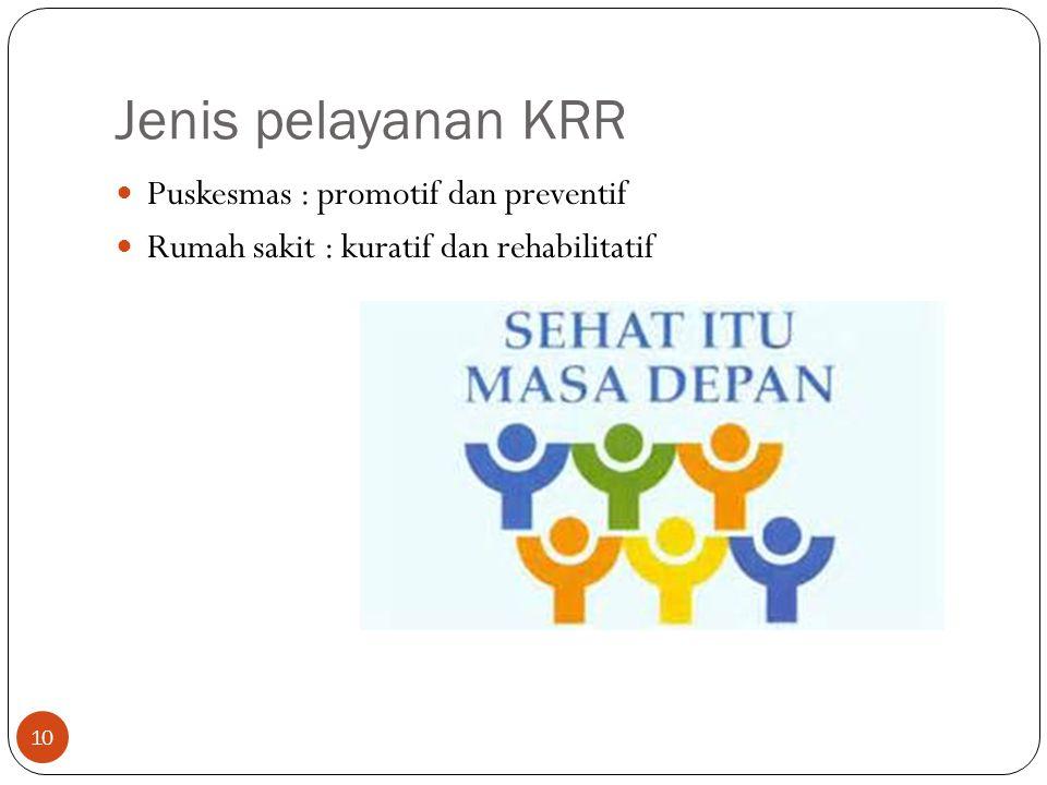Jenis pelayanan KRR Puskesmas : promotif dan preventif Rumah sakit : kuratif dan rehabilitatif 10