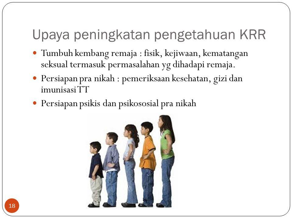 Upaya peningkatan pengetahuan KRR Tumbuh kembang remaja : fisik, kejiwaan, kematangan seksual termasuk permasalahan yg dihadapi remaja. Persiapan pra