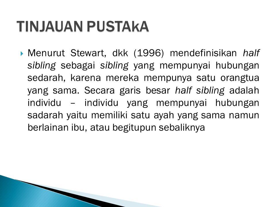  Menurut Stewart, dkk (1996) mendefinisikan half sibling sebagai sibling yang mempunyai hubungan sedarah, karena mereka mempunya satu orangtua yang sama.