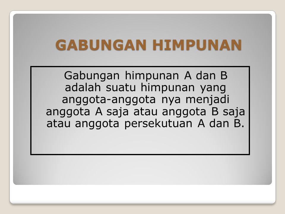 GABUNGAN HIMPUNAN Gabungan himpunan A dan B adalah suatu himpunan yang anggota-anggota nya menjadi anggota A saja atau anggota B saja atau anggota per