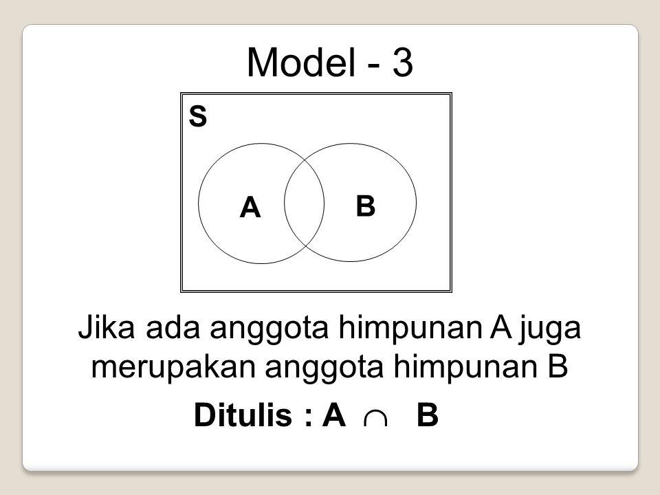Model - 3 S A B Jika ada anggota himpunan A juga merupakan anggota himpunan B Ditulis : A  B