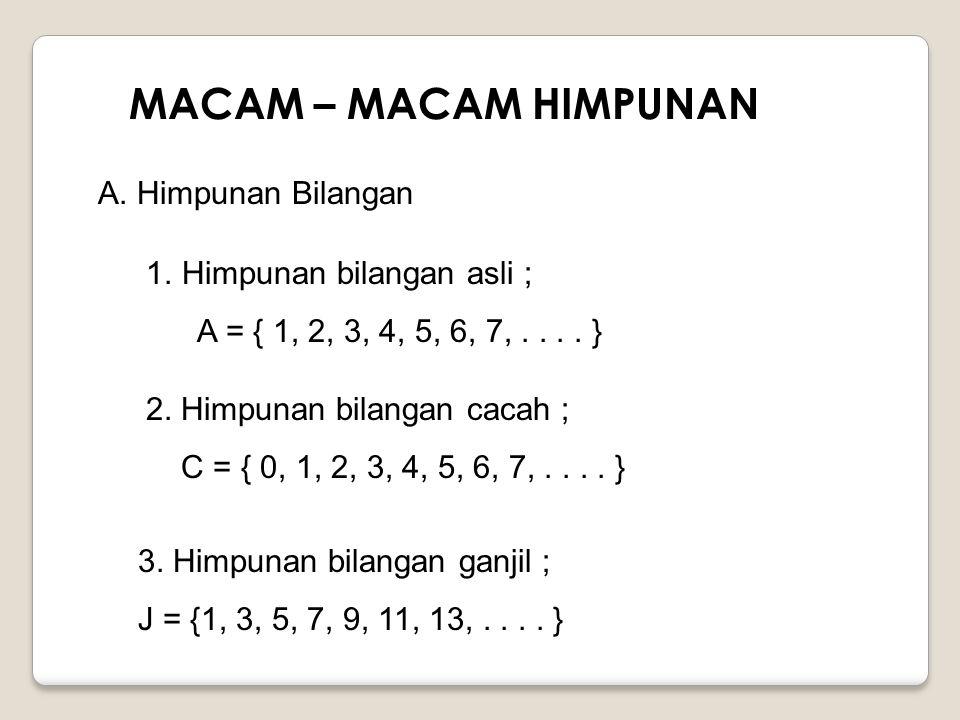 MACAM – MACAM HIMPUNAN A. Himpunan Bilangan 1.Himpunan bilangan asli ; A = { 1, 2, 3, 4, 5, 6, 7,.... } 2. Himpunan bilangan cacah ; C = { 0, 1, 2, 3,